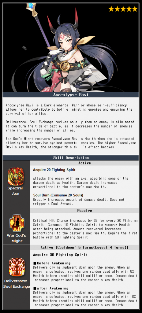 August 7th Patch] Summoning Changes, Buffs and Nerfs